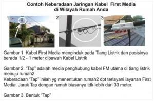 Jaringan First Media Jakarta