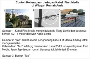 Berlanganan First Media Jakarta Utara